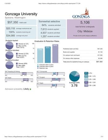 demos.collegeplannerpro.com2