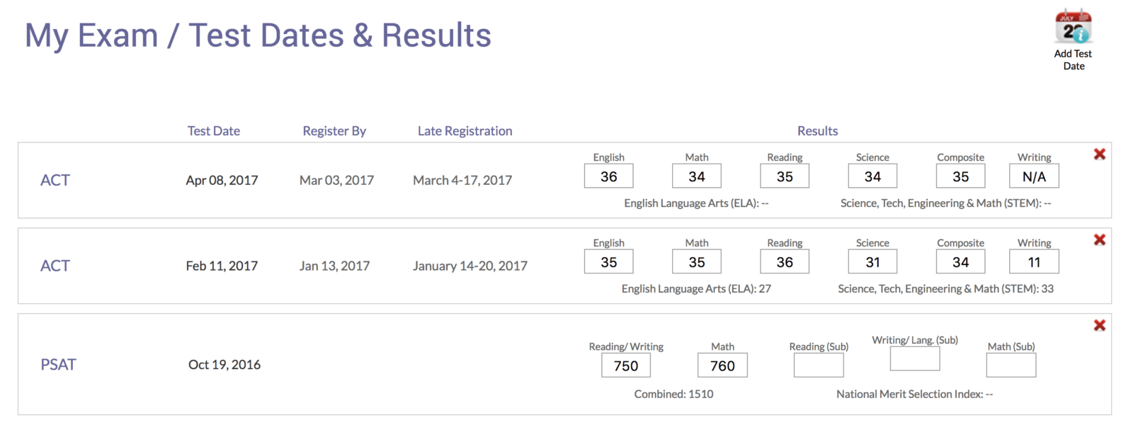 CollegePlannerPro Testing Dashboard to Track Student SAT and ACT Test Scores